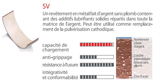 Association de 3 métaux pour garantir une qualité optimale du coussinet